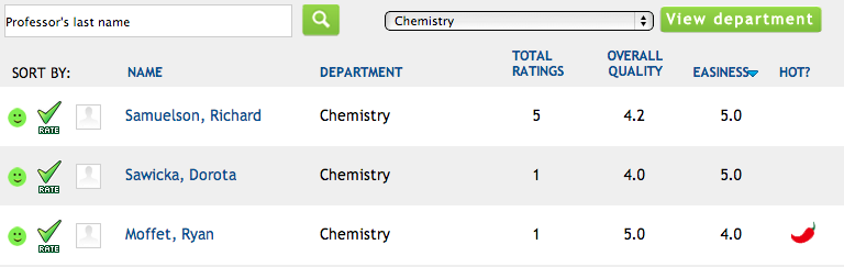 How to find an easy chemistry professor
