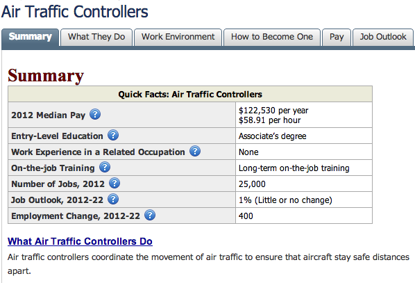 Air Traffic Controller essay writing about money