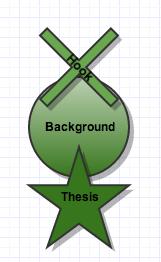 argumentative introduction graphic