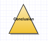 argumentative essay conclusion graphic