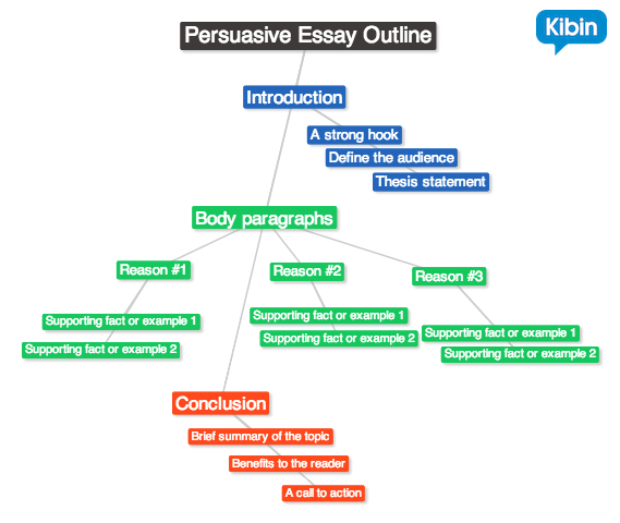 ey essay outline creators