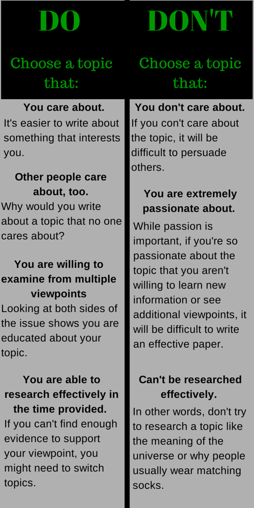 How to choose a great topic for your persuasive essay