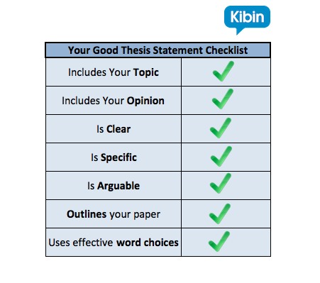 How to write better thesis statements