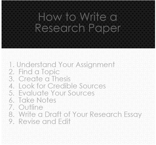 good steps writing research paper