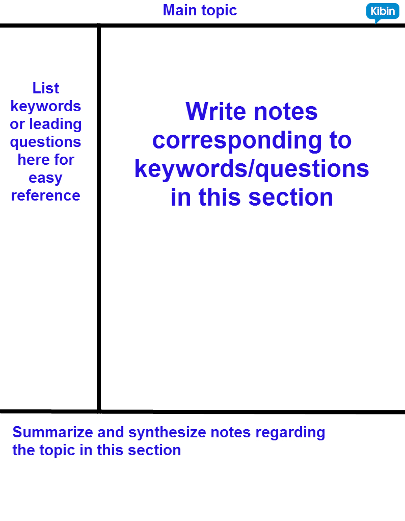note taking strategies to write a better essay essay writing note taking strategies