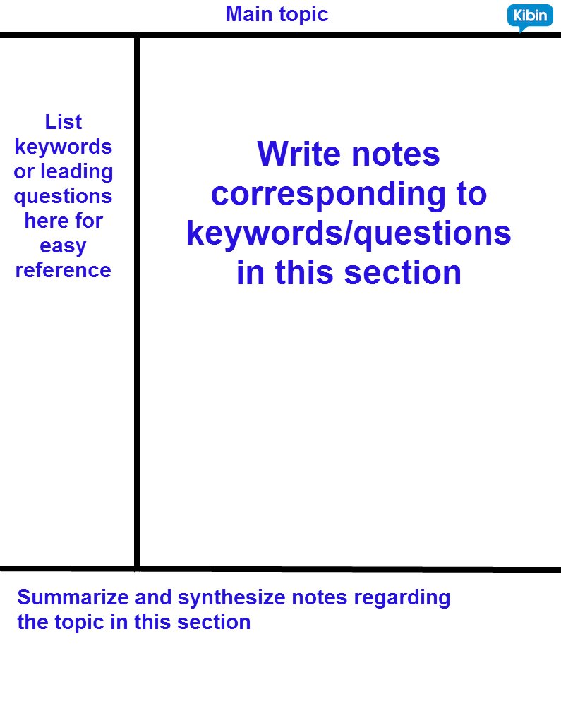 10 note taking strategies to write a better essay essay writing note taking strategies