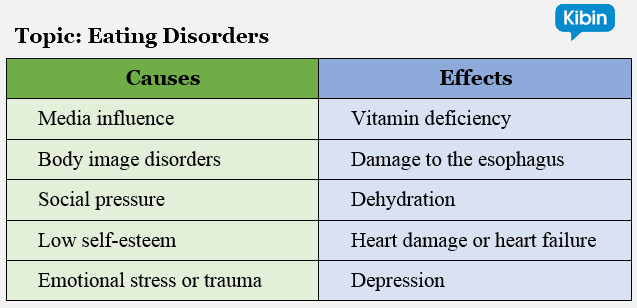 Good cause and effect topics for an essay