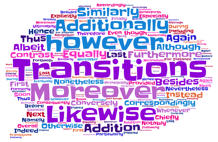 Transition words to begin a research paper