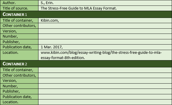 the stress guide to mla essay format th edition essay  mla essay